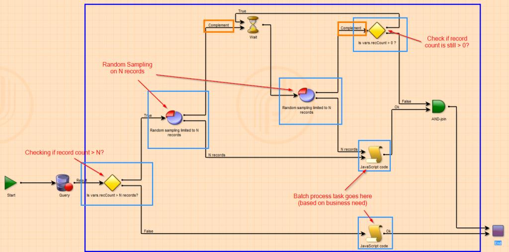 Batch-Processing-Detail